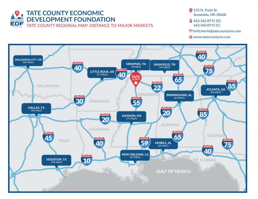 Distance to major markets - Tate County, MS